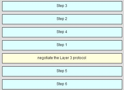 CCNA 4 Chapter 3 Exam Answer 006