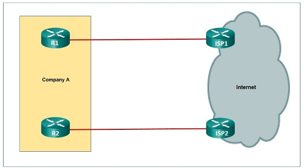 CCNA 4 Chapter 1 Exam Answer 002