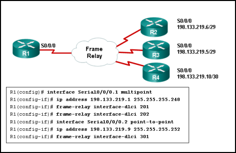 CCNA 4 Chapter 4 Exam Answer 004