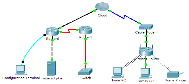 wired and wireless network diagram 4 2 4 4 packet tracer     connecting a wired and wireless lan  4 2 4 4 packet tracer     connecting a