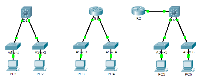 1.2.1.7 Packet Tracer – Compare 2960 and 3560 Switches