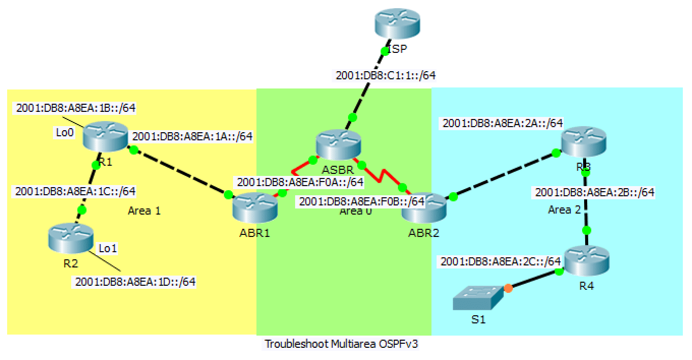10.2.4.4 Packet Tracer – Troubleshoot Multiarea OSPFv3
