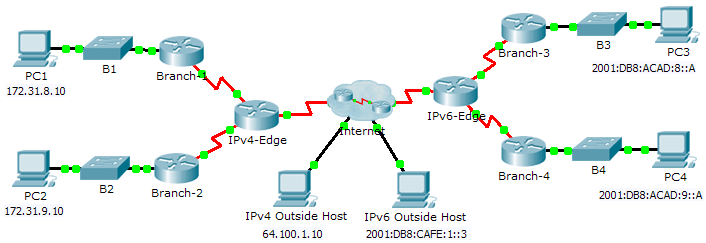 7.1.2.4 Packet Tracer – Propagating a Default Route in EIGRP for IPv4 and IPv6