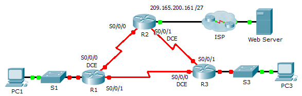 2.4.1.4 Packet Tracer – Troubleshooting PPP with Authentication