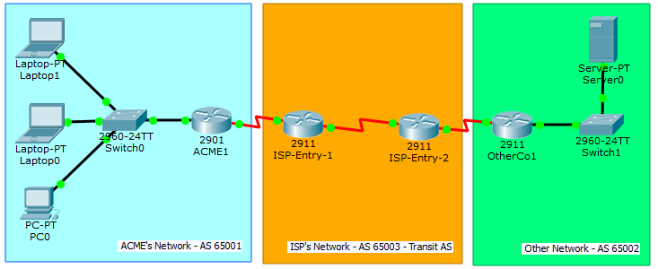 3.5.3.4 Packet Tracer – Configure and Verify eBGP