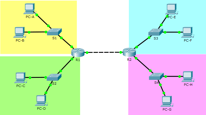 4.1.3.5 Packet Tracer – Configure Standard IPv4 ACLs