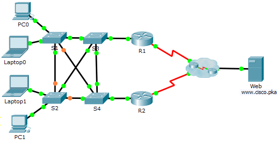 4.3.4.4 Packet Tracer – Troubleshoot HSRP