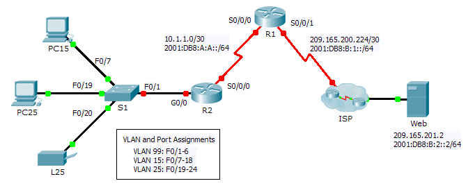 WT Chapter 3 SIC topology.png