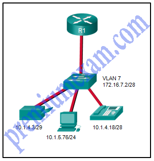 CCNA 2 RSE 6.0 Chapter 6 Exam Answers 2018 2019 04